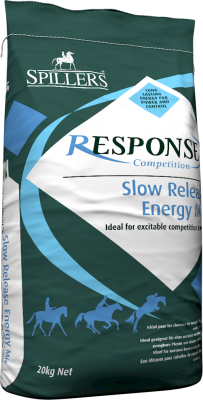 Response Slow Release Energy Mix 20kg